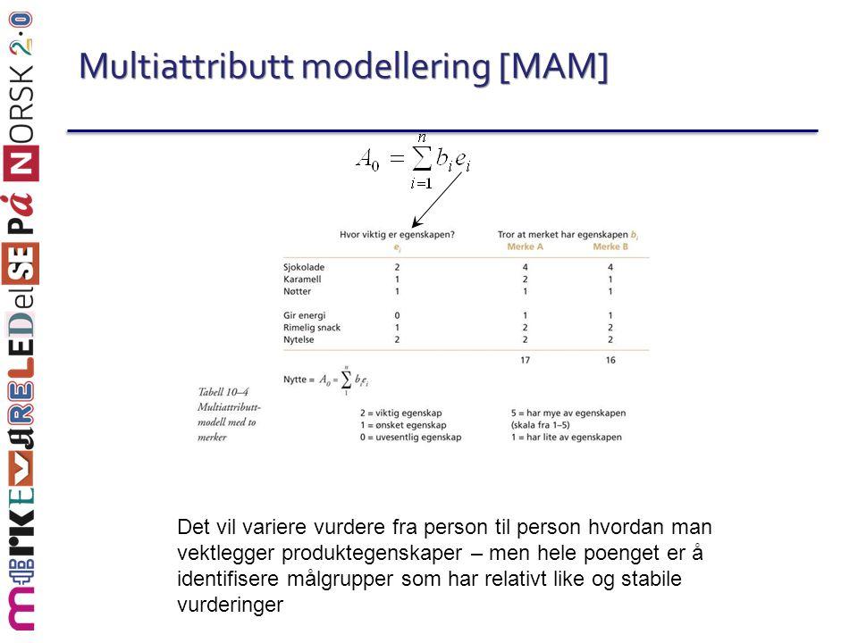 Multiattributt modellering [MAM]